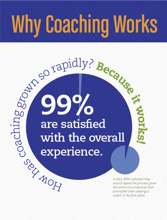 why-coaching-works-left